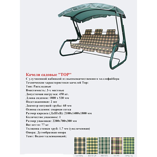 Пароизоляция под ли профнастил для крыши нужна веранды