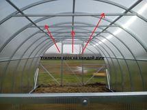 Изображение Теплица сверхпрочная (Импласт-Премиум)(0.64см) (3х6м) (труба 25х25). Доставка по всей РБ.